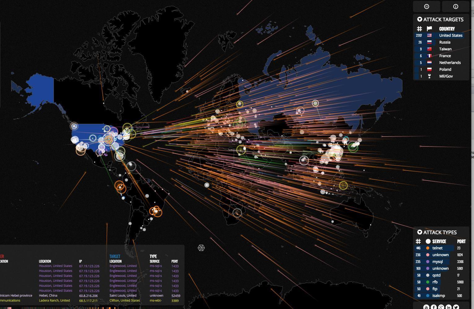 NORSE: Rastrea todos los ataques de Hackers en Vivo