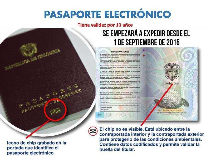 ENTÉRESE: Los Nuevos Pasaportes Colombianos con Chip espía RFID