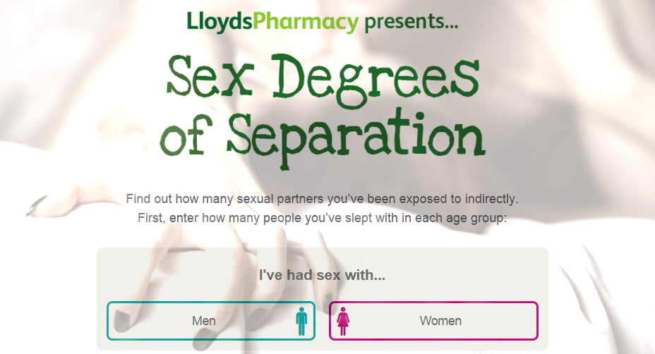 Calculadora Sexual: Mira con cuantas personas has estado según la regla de 3