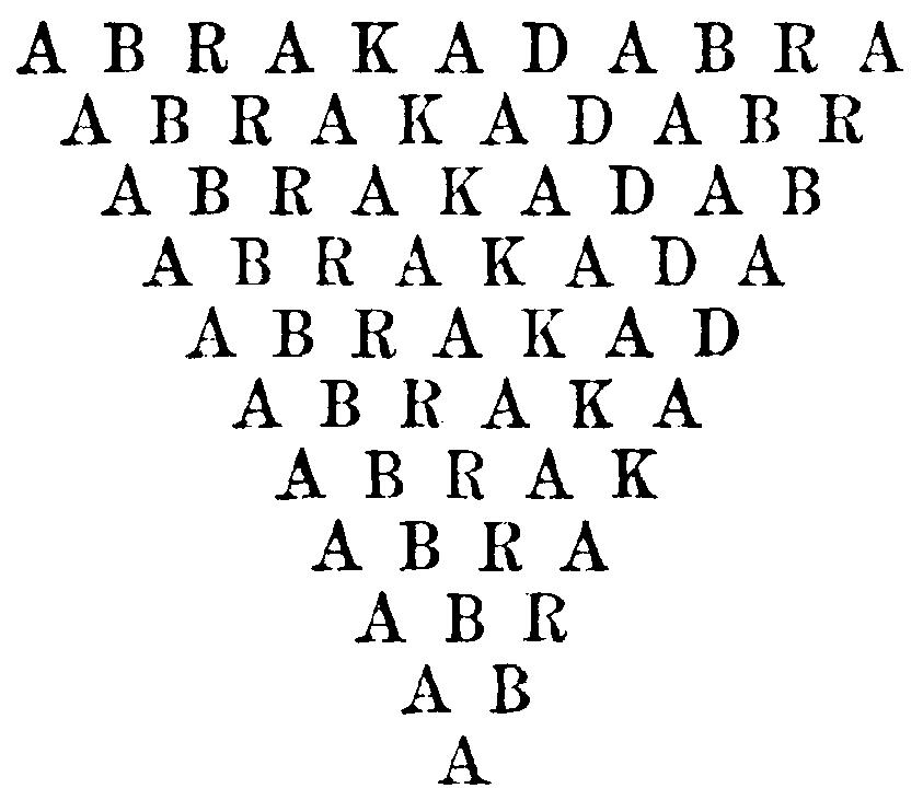 Abracadabra! el origen real de ésta poderosa y mágica palabra «creó mientras hablo»
