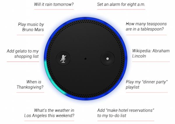 Amazon ECHO: El Siri y Cortana de Amazon en un Speaker Inteligente para tu casa