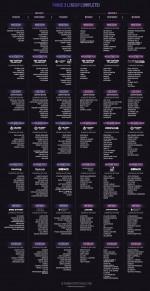 Ultra Music Festival 2013 Line Up Phase 3