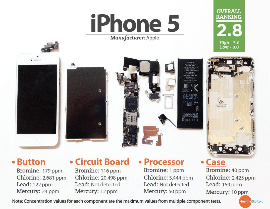 Que quimicos estan en el Apple iPhone 5?