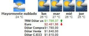 El clima e indicadores económicos en MedellinStyle.com
