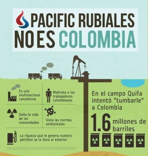 El gobierno no debe prorrogar el contrato de Campo Rubiales y menos sin debate previo en el Congreso