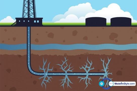 Colombia utilizará técnica Fracking (criticada por ambientalistas) para extraer petróleo
