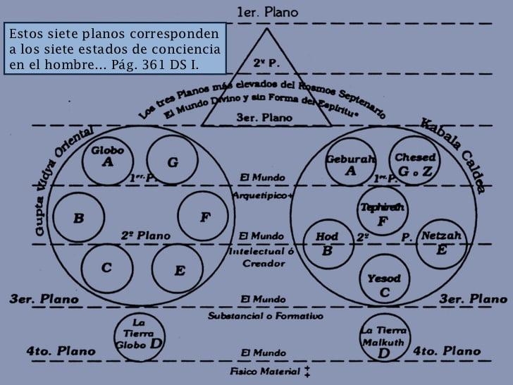 la-evolucion-cosmica-12-728