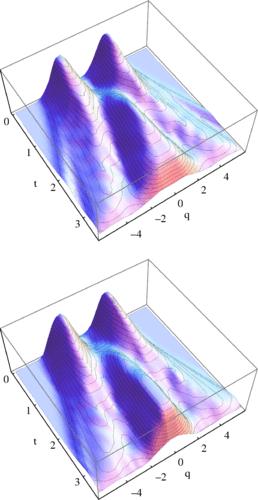 Universos Paralelos: Nueva teoría cuántica los Acepta ( y fluctúan los Unos a los Otros )